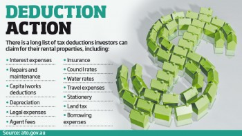 Property investment tax deductions