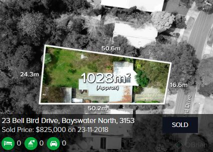 Real estate appraisal Bayswater North VIC 3153