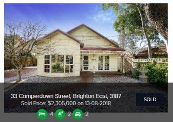 Real estate appraisal Brighton East VIC 3187