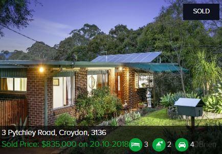 Property valuation Croydon South VIC