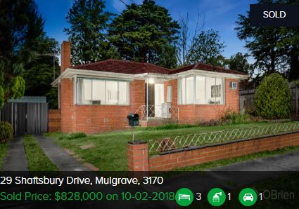 Property valuation Mulgrave VIC 3170