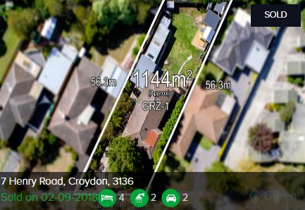 Real estate appraisal Croydon South VIC 3136