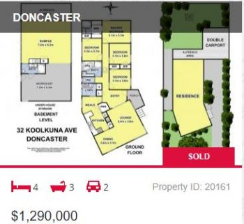 Property valuation Doncaster VIC 3108