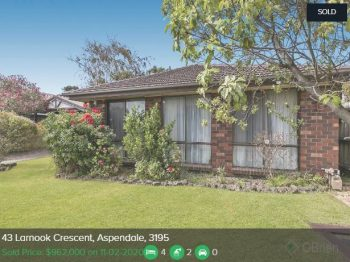 Property valuation Aspendale Gardens VIC 3195