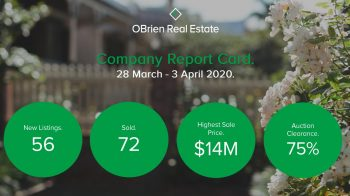 OBrien Real Estate March property week news