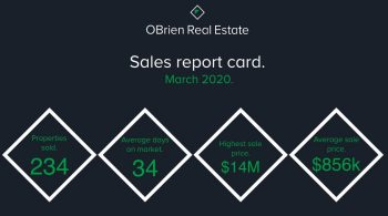 Obrien Real Estate sales card March 2020