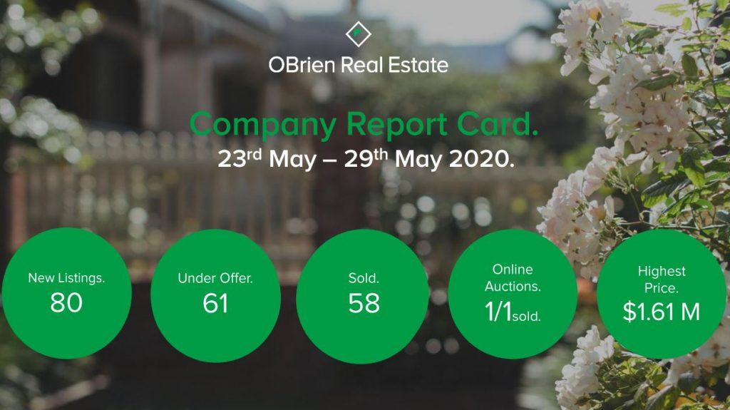Obrien Real Estate numbers June 3 2020