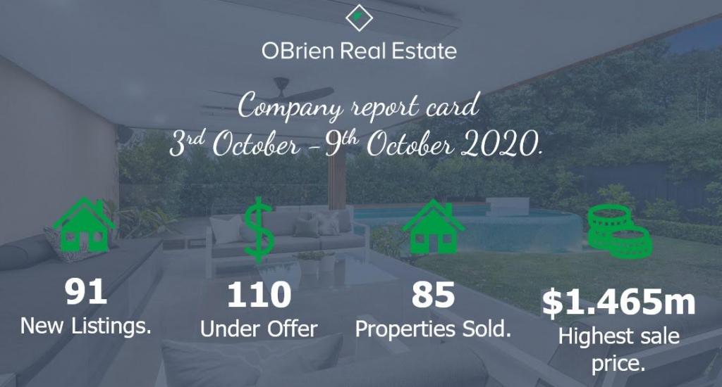 OBrien Real Estate compnay report October 9 2020