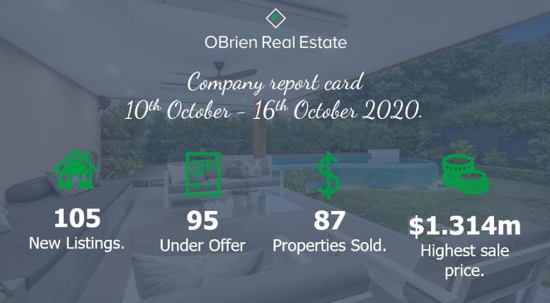 OBrien Real Estate property news October 16 2020