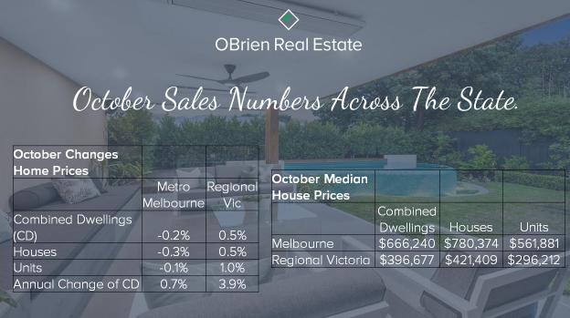 OBRE property news October 30