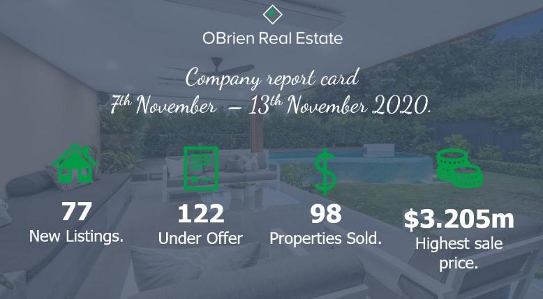 OBrien Real Estate sales November 2020