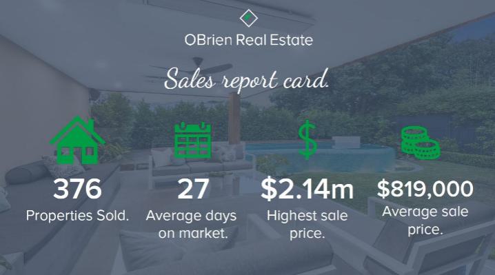 OBrien Real Estate sales October 2020