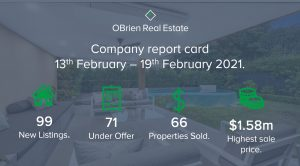 OBrien Real Estate property News 6th edition 2021
