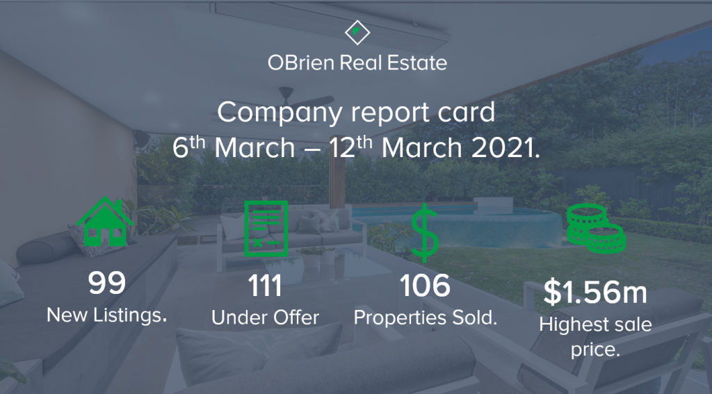 9th edition OBrien Real Estate property news 2021
