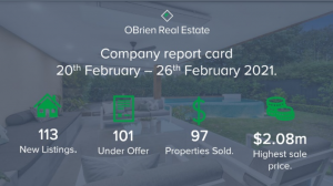OBrien Real Estate property news 7th edition 2021