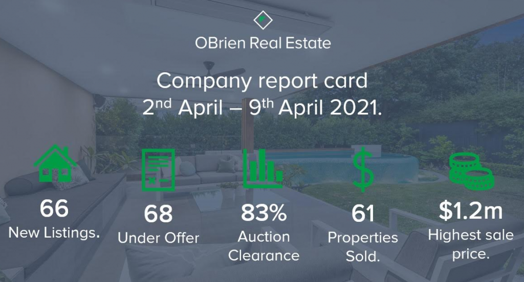 OBrien Real Estate Property News 12th Edition 2021