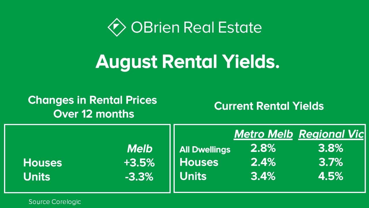 OBrien real estate property news
