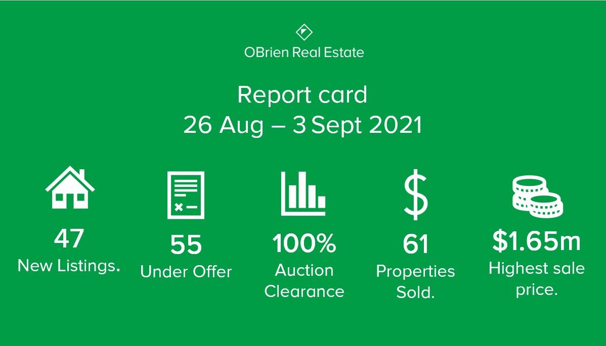 September 3 real estate report card Melbourne